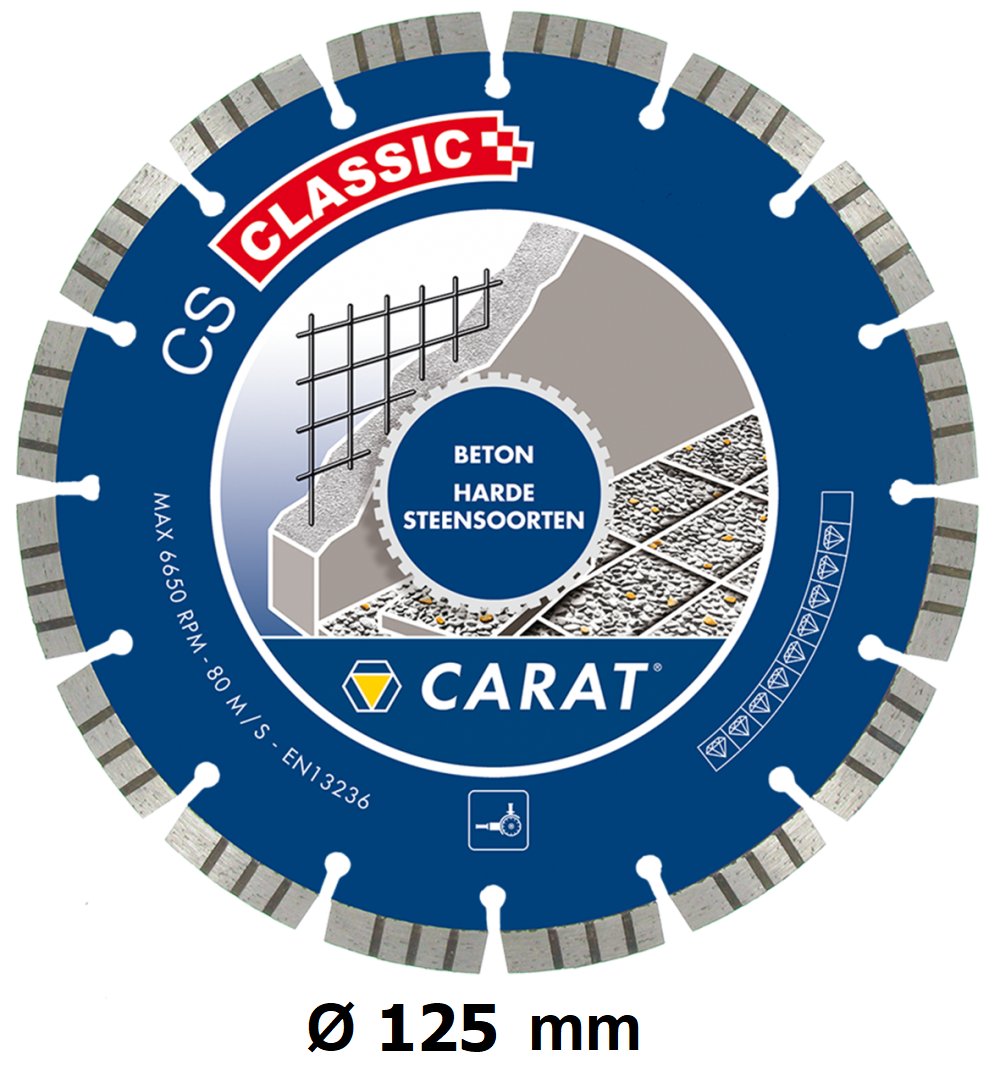 Carat beton diamantzaag CS CLASSIC haakse slijper
